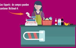 BPA en tiques de compra