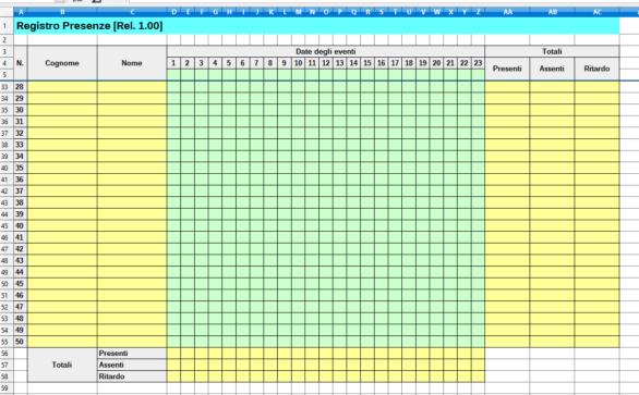 Registro presenze con LO Calc: la pagina del registro
