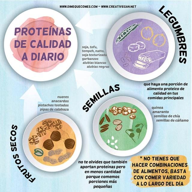 Proteínas vegetales en una dieta vegana - Lucía Martínez y Virginia García