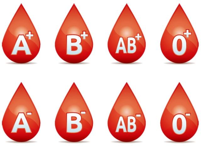 krvna grupa iz Japana pisanje najboljeg profila za upoznavanje