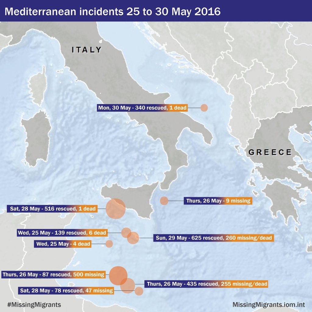 Last Seven Days Of May Were Deadliest For Migrant Deaths