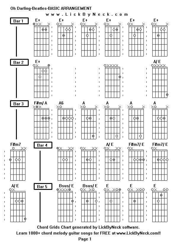 Beatles Guitar Chord Chart