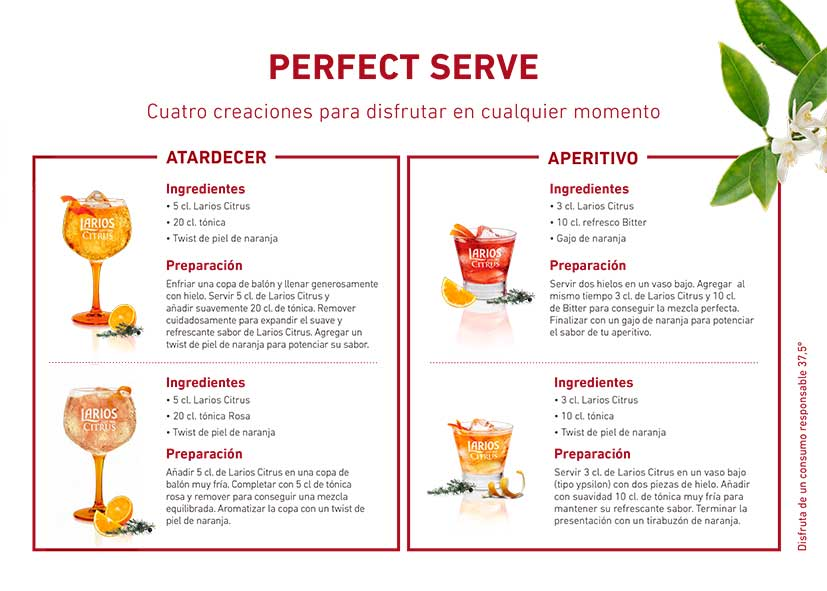 Perfect Serve Larios Citrus