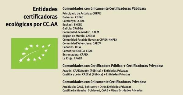 Entidades-Certificadoras-por-CCAA