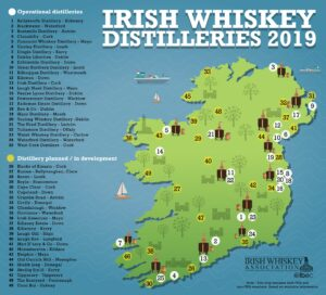 Destilerías de whiskey irlandés
