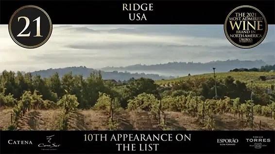 RIDGE recibe el premio a Marca mas admirada de Norte América y 21 como mejores vinos del mundo