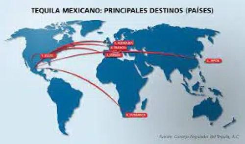 Las exportaciones de tequila
