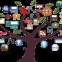 Hızlı Okuma Metodları Hızlı Okuma Metodları sosyalmedya