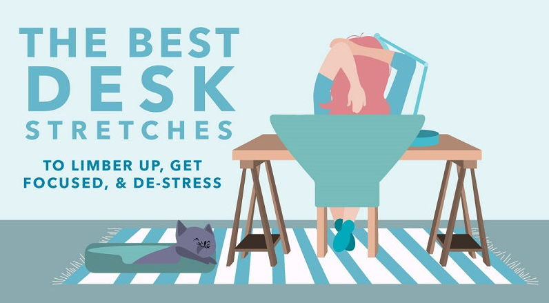 Desk Stretches Neutralize Negative Effects of Sitting