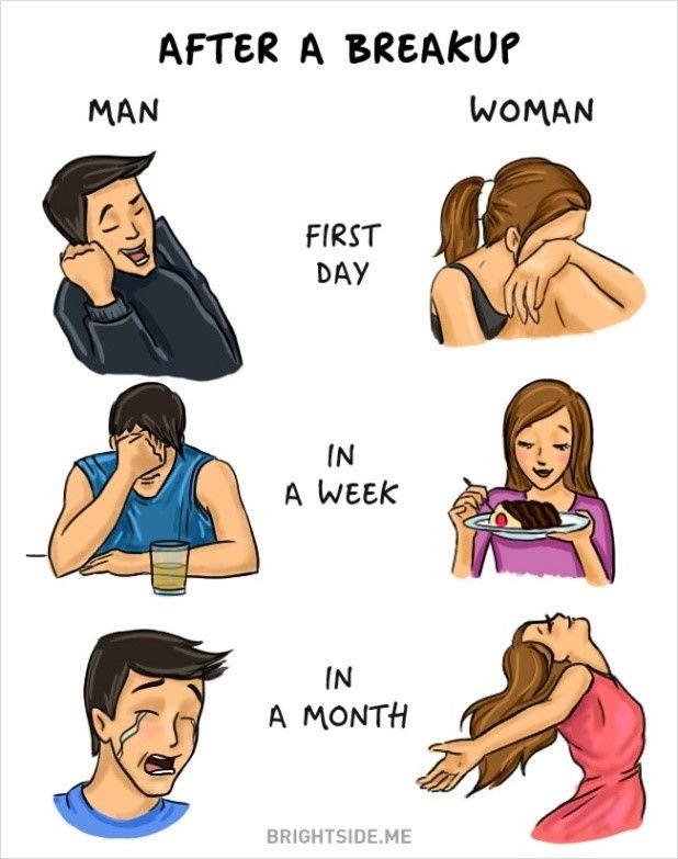 15-Differences between Men and Women