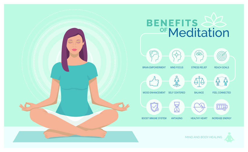 The Benefits of Daily Meditation