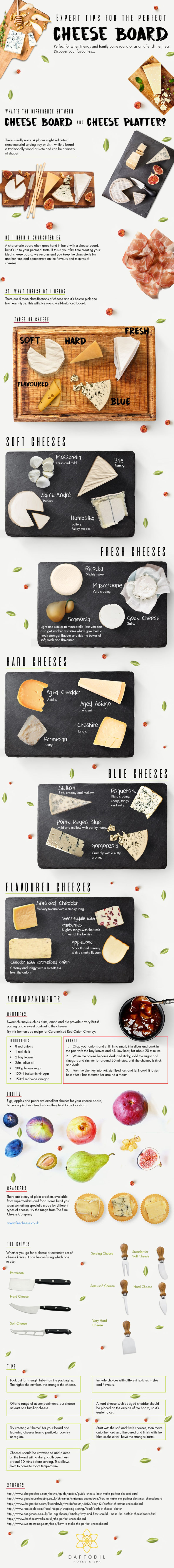Perfect Cheese Board Infographic