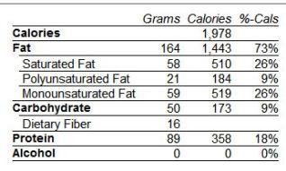 week_nutrition_3-8-15