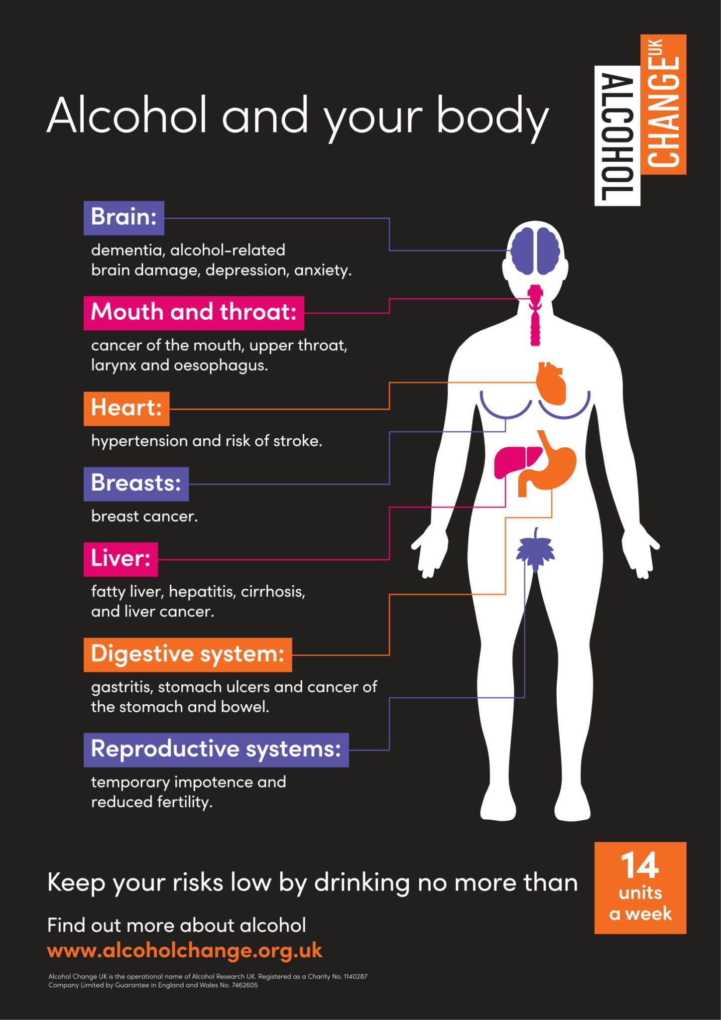 alcohol awareness week 16 22 november