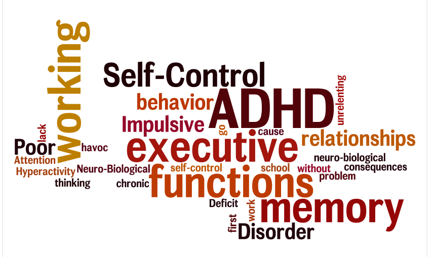 ADHD - Attention Deficit Hyperactivity Disorder
