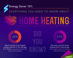 Is Your Family Making These Heating Mistakes?