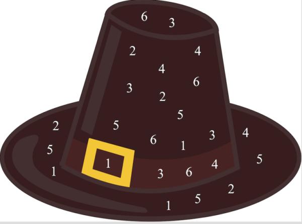 Week 151 - Thanksgiving Dice Games from Grandma Ideas
