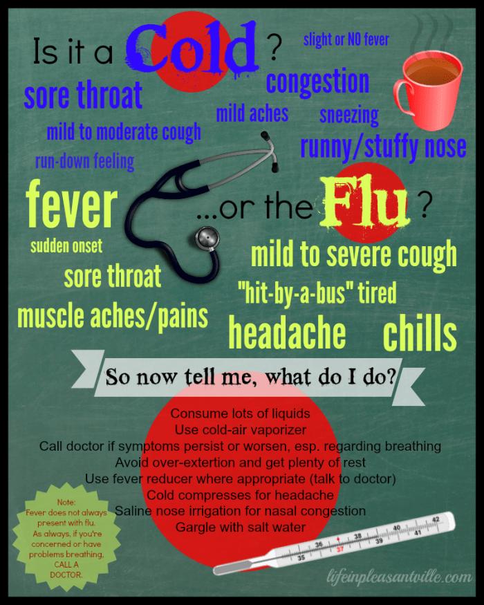 COld and Flu symptom chart