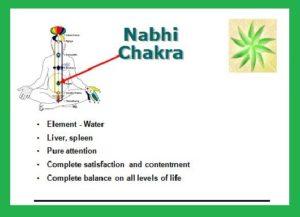 nabhikanda