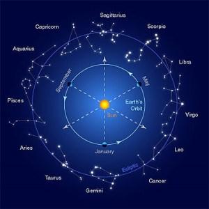 The constellation.