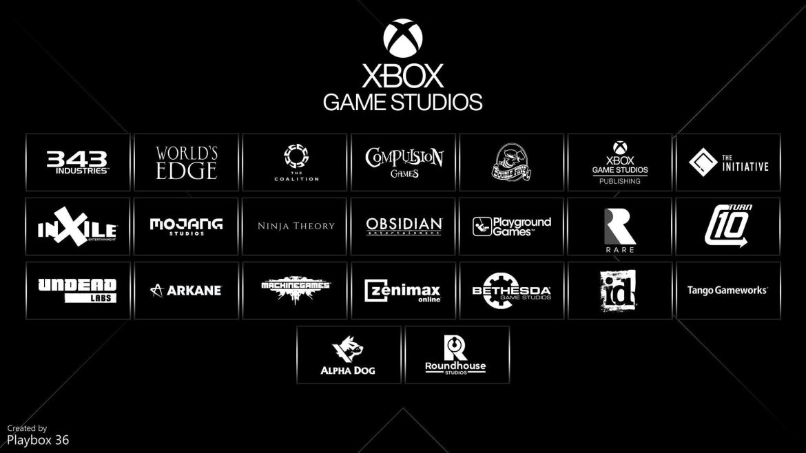2021 looks very promising for Xbox