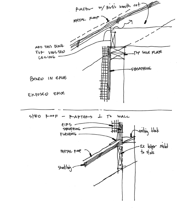 Sketches from Dallas Architect Bob Borson circa 1996