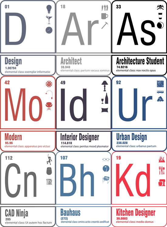 Periodic Table of Design from Life of an Architect