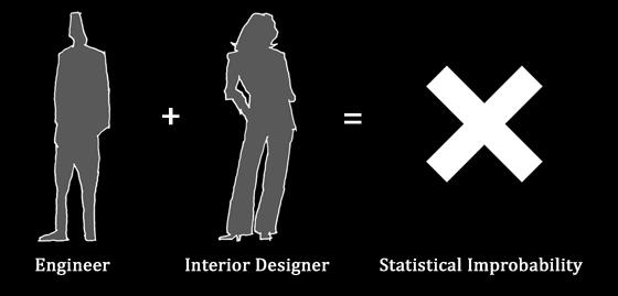 Engineer and ID baby