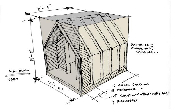 Lantern House size parameters