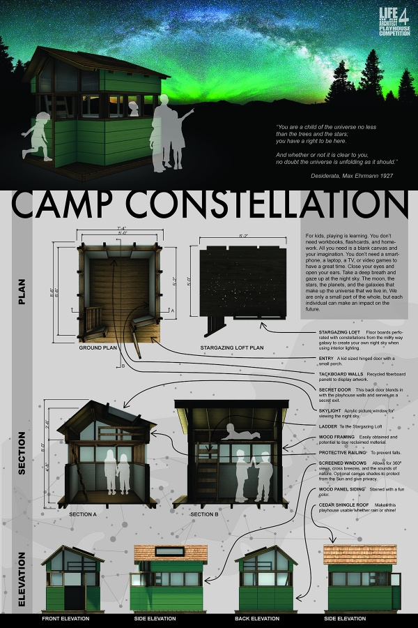 Steffe Harwood Camp Constellation