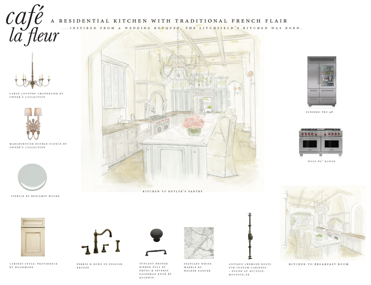 Students and Design Contests Life of an Architect