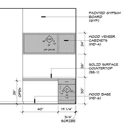 Graphic Standards for Architectural Cabinetry | Life of an Architect