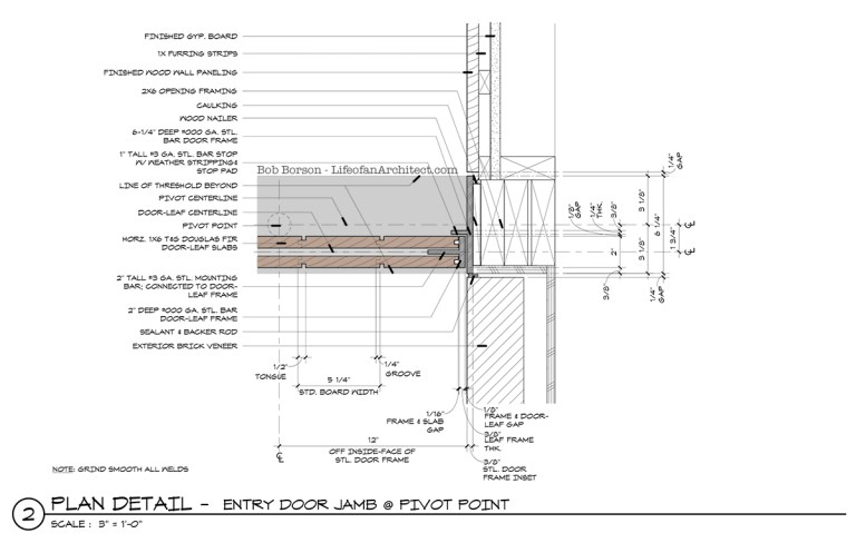 how to change the pivot point in revit