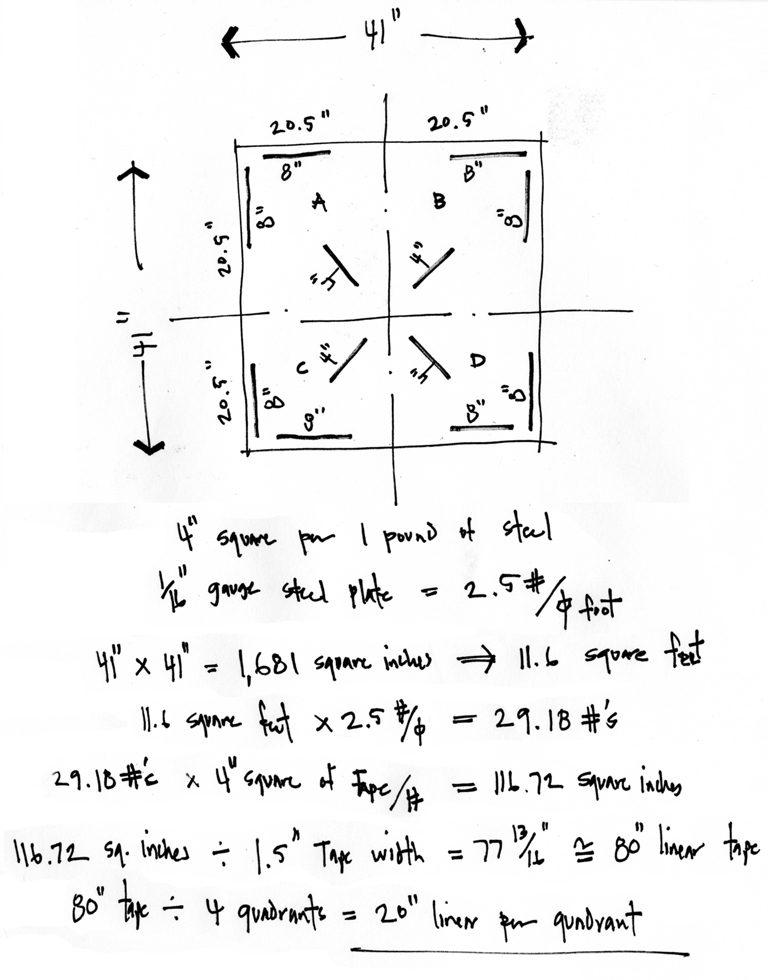 steel-panel-tape-calculations