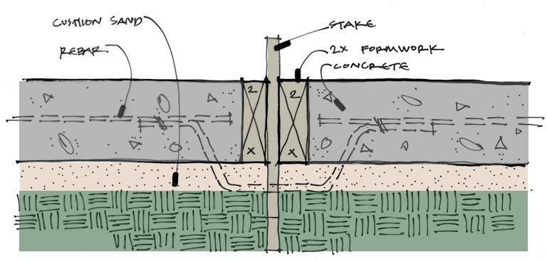 concrete pad detail