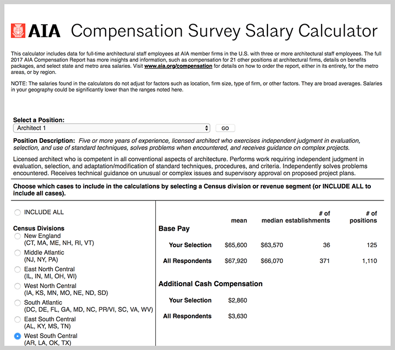 AIA Compensation Salary Calculator 2018