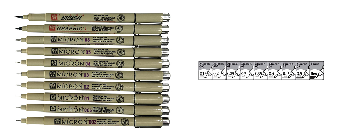 Sakura Pigma Micron Pens - Gifts for Architects