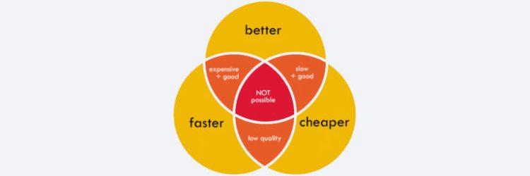 Ep 069: Better Faster Cheaper