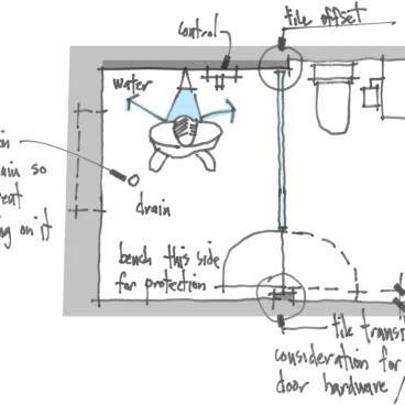 Shower Design 101 - Full Glass Wall