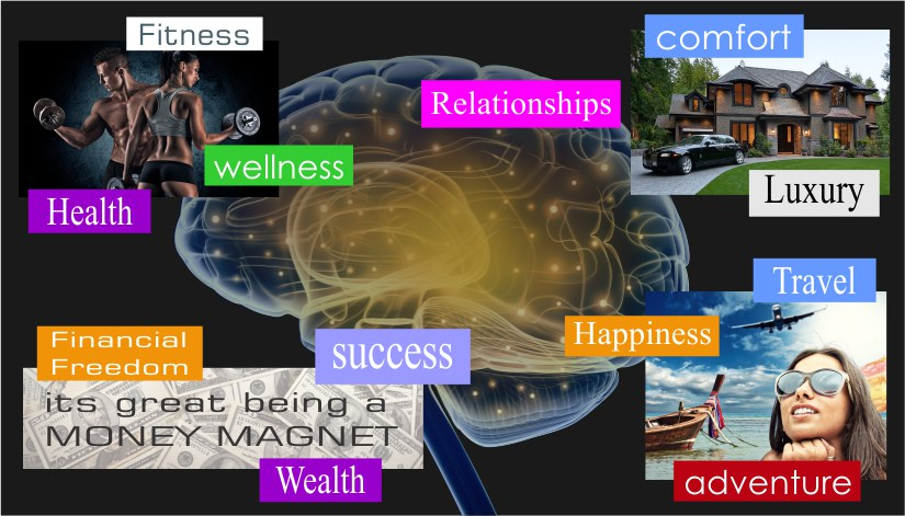 Understanding How Vision Boards Impact Your RAS - Affluent Vitality