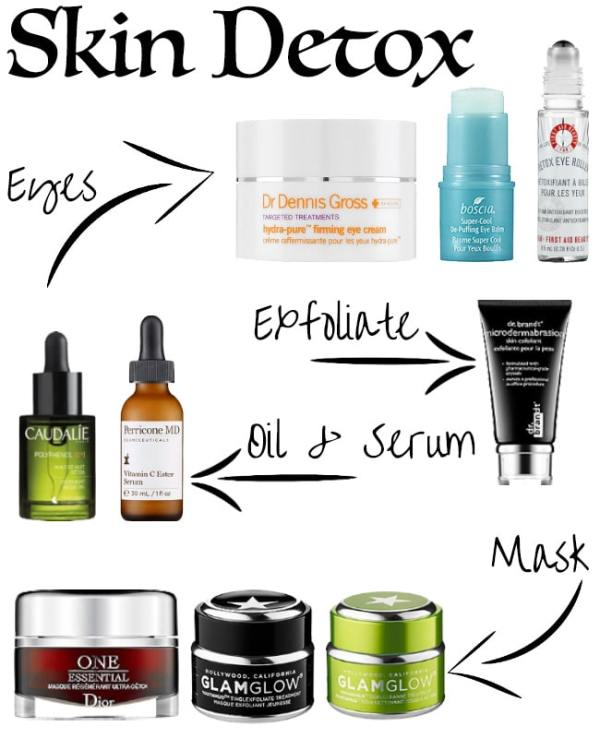 skin detox