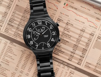 Hotblack Stockmarket SmartWatch
