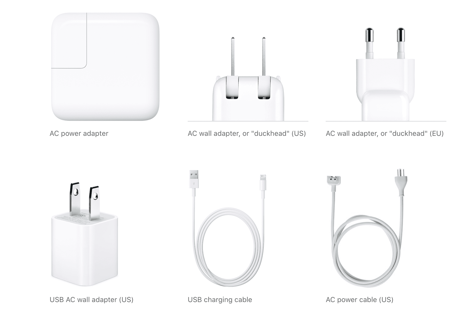 How To Use A Charging Block To Fast Charge Your Ipad