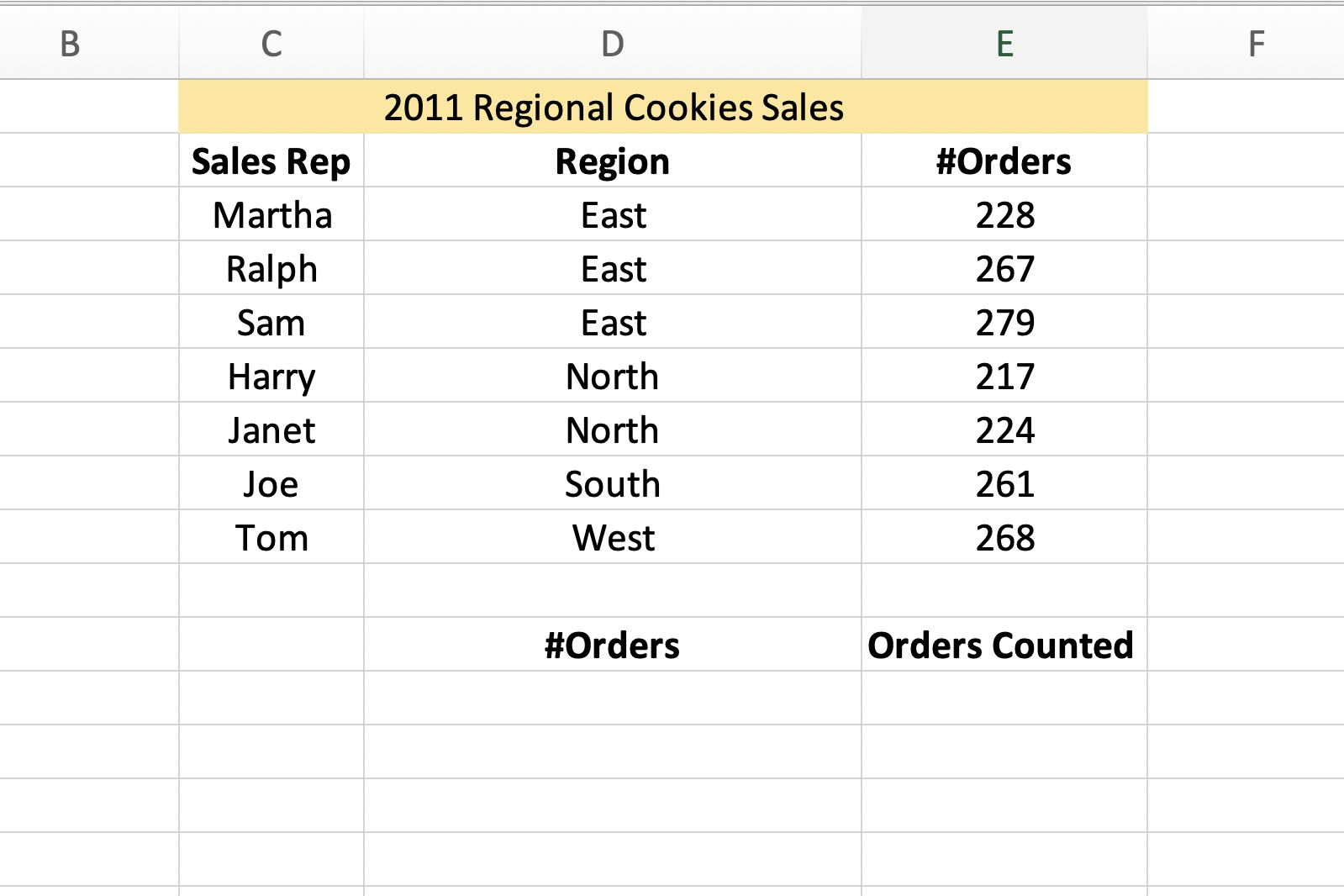 How To Count Data In Selected Cells With Excel Countif