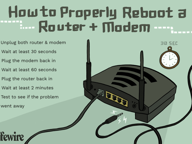 How to Properly Restart a Router & Modem