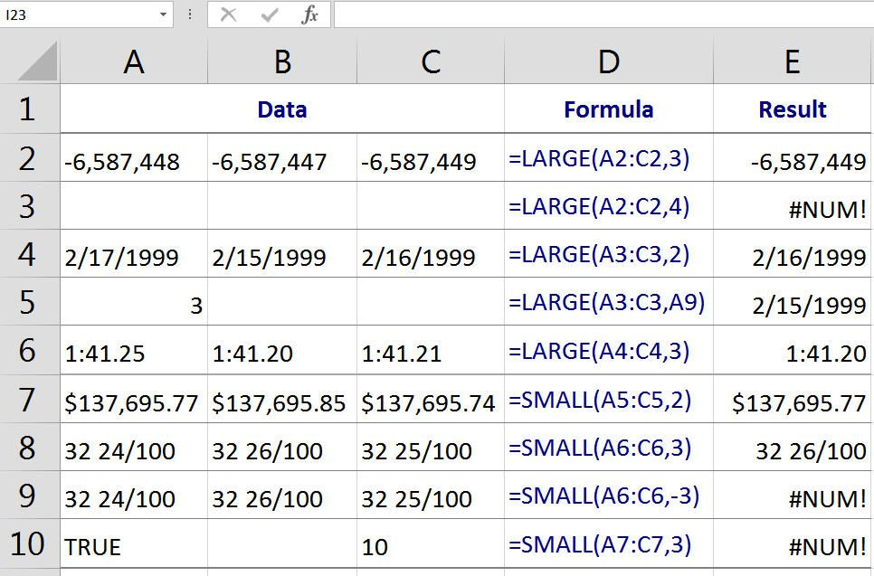 Find The Third Smallest Or Sixth Largest Number In Excel