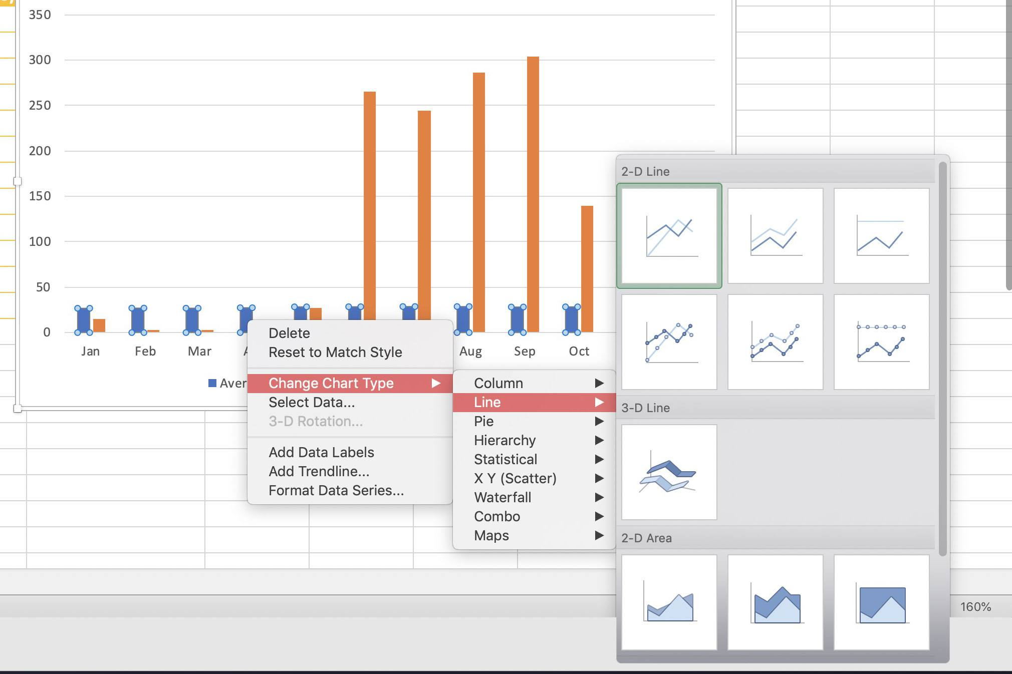 Combine Chart Types In Excel To Display Related Data