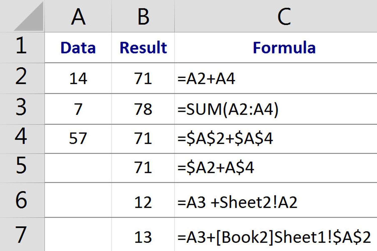 Excel Cell References