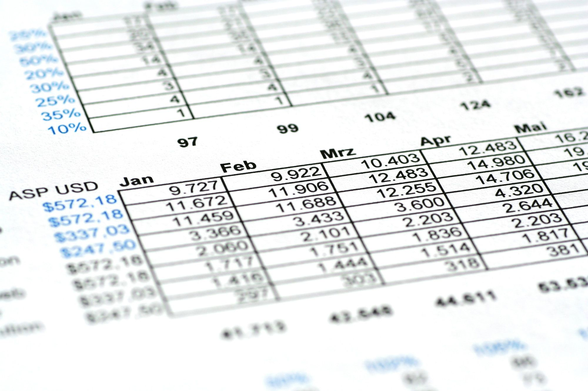 How To Load Web Tables Into Excel