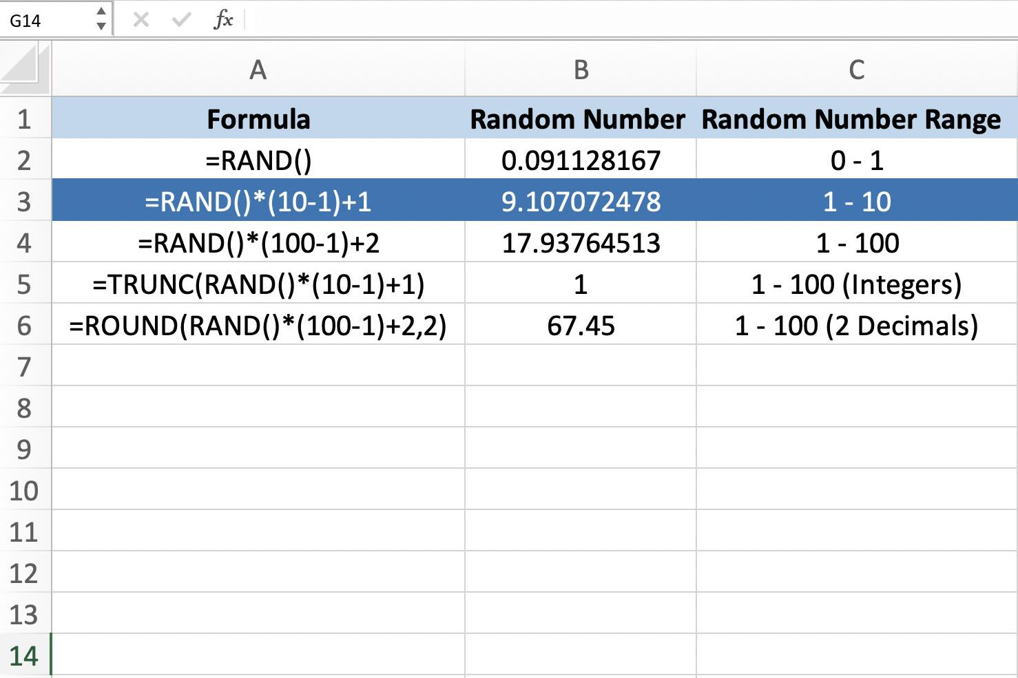 Generate Random Numbers With Excel S Rand Function